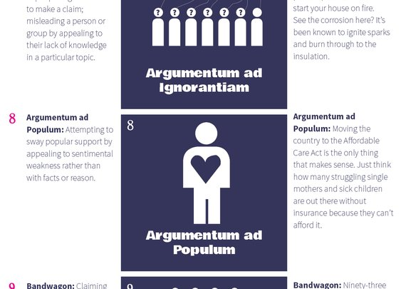 The 30 Most Common Ways You Can Lose an Argument