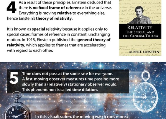 Einstein's Theory of Relativity Explained (Infographic)