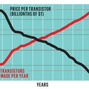 Graphic: Transistor Production Has Reached Astronomical Scales - IEEE Spectrum