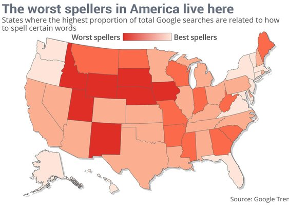 Words Americans Can't Spell