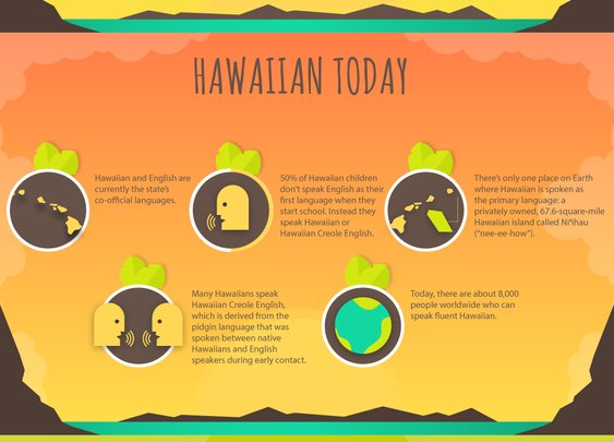 How To Speak Hawaiian: The Language Of The Aloha State | Cheapflights