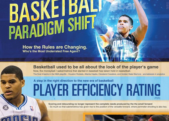 The Great Basketball Paradigm Shift | Infographic Design Agency - NowSourcing
