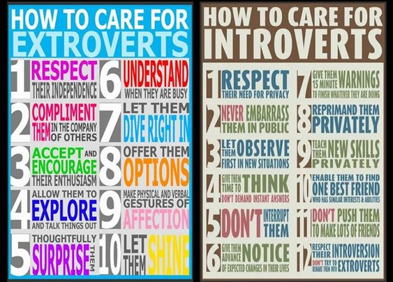 Sharing the Love-how to care for intro/extroverts