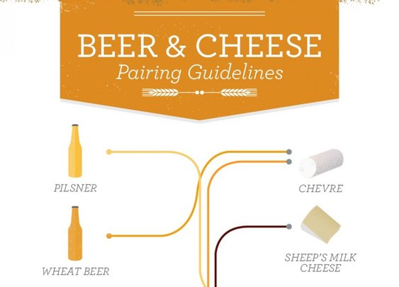 Infographic: Beer and Cheese pairings
