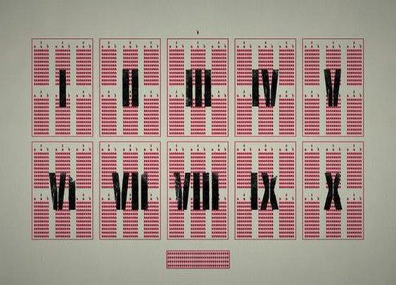 RAM Roman Army Structure
