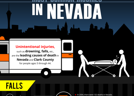 The Most Common Injuries In Nevada
