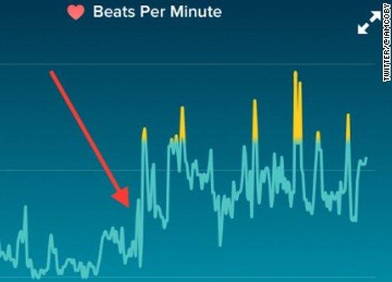 Fitbit captures breakup