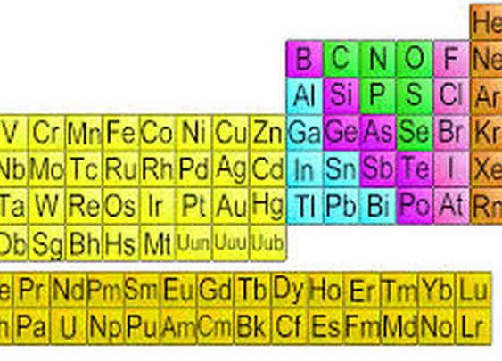 New Element Discovered