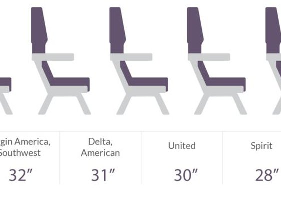 Legroom on Most Major Airlines, Compared in One GIF