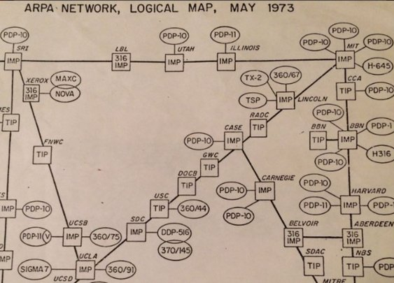The entire internet could be mapped pretty succinctly back in 1973 · Great Job, Internet! · The A.V. Club
