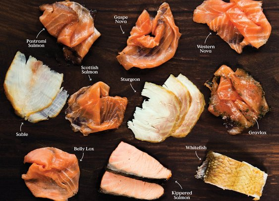 Guide to Smoked & Cured Fish