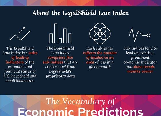 LegalShield Law Index