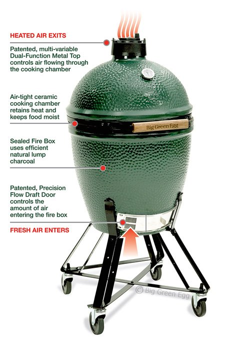 Best. Grill. Ever.