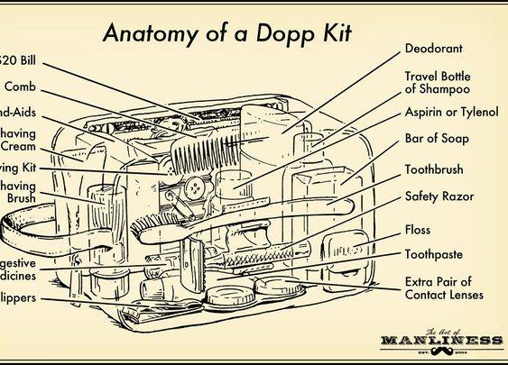 Anatomy of a Dopp Kit