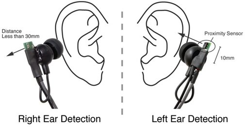 Self-aware headphones switch channels depending on which ear they're in (video) -- Engadget