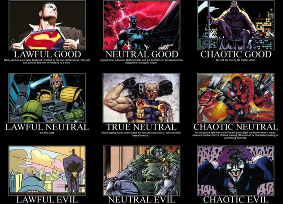 Chart Of Comic Character Spectrum Of Good Vs Evil