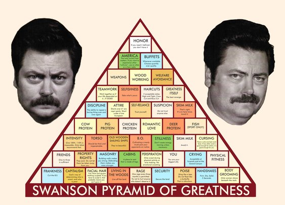 Every man should live by the Pyramid of Greatness.