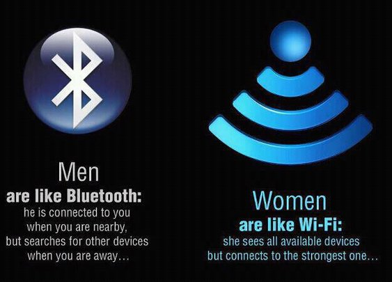 Are you WiFi or Bluetooth?