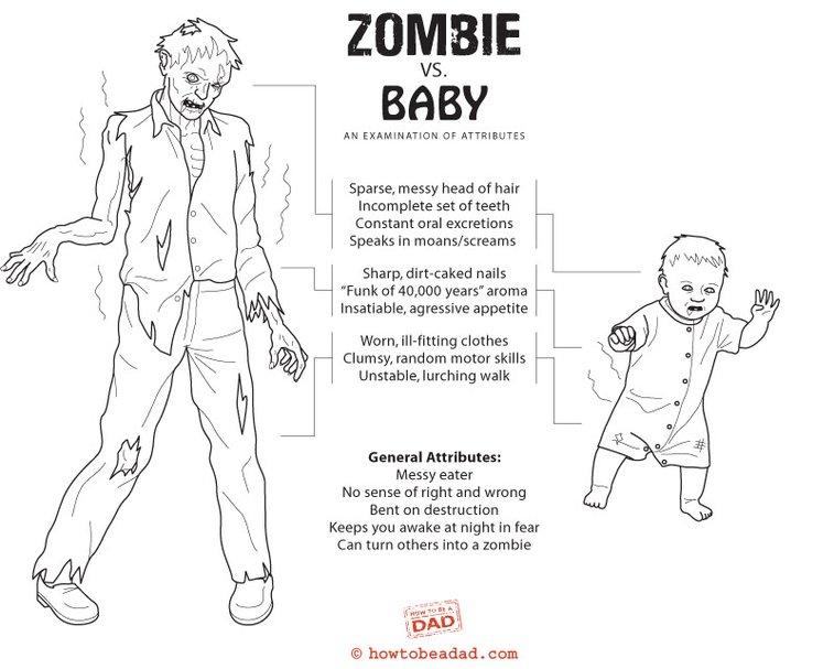 Zombie Vs. Baby