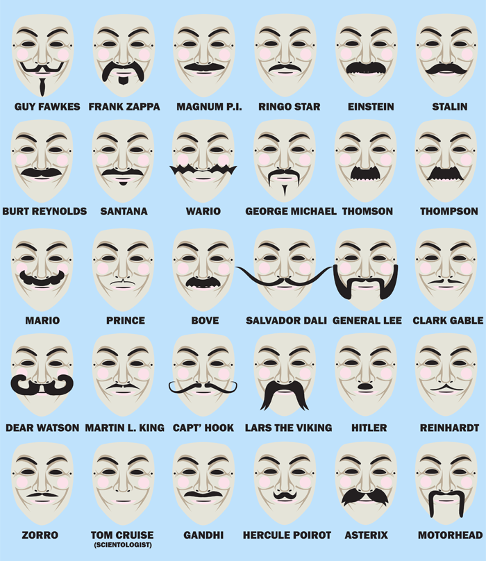 Popped Culture: The Many Mustaches of Guy Fawkes