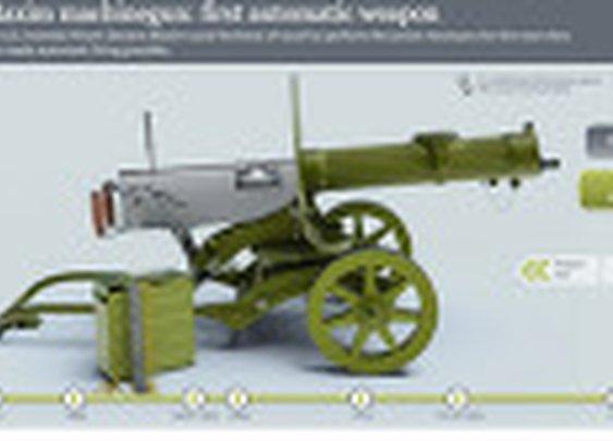 Maxim machinegun: first automatic weapon - infographics