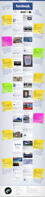 Facebook bank. Facebook health. #Facebook airlines. Facebook college. Facebook NATION.