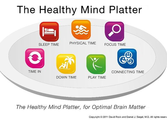 Healthy Mind Platter - Make sure you are making time for all these daily!