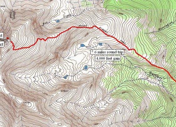Mt. Elbert, Colorado