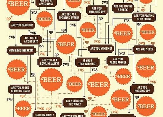 What Should I Drink?   Beer is Culture