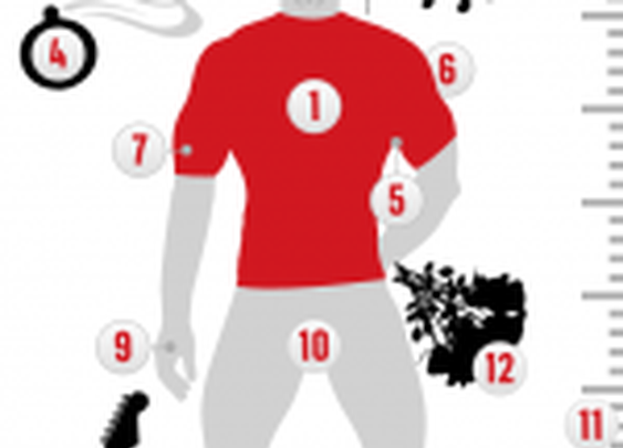 The Anatomy of the Alpha Male - Men's Health