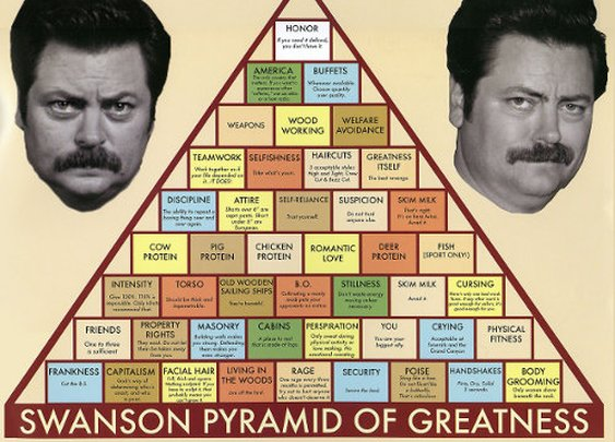 Ron Swanson's Pyramid of Greatness