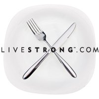 MyPlate - Food Diary & Food Calorie Counter | LIVESTRONG.COM