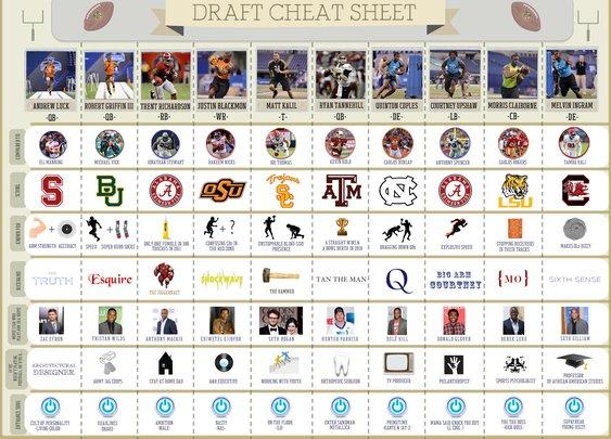 NFL Draft Cheat Sheet