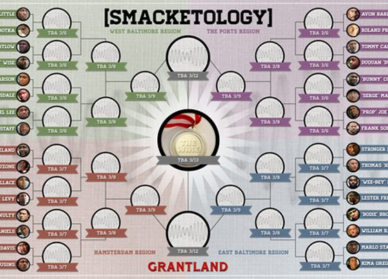 Smacketology — A tournament to determine The Wire's greatest character - Grantland