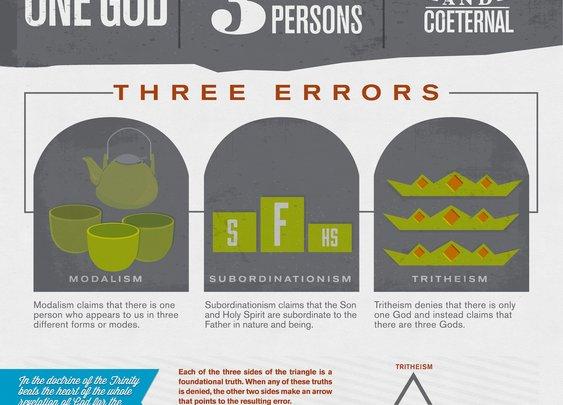 Trinity Infographic