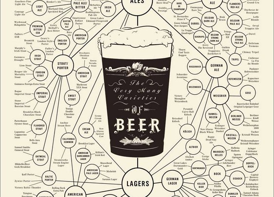 The 19th Hole World of Beer Guide | Golf Sliced