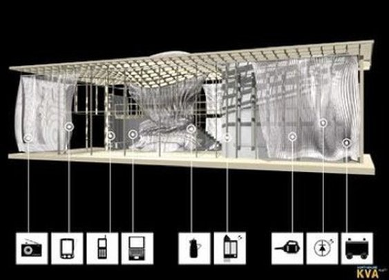 MIT Architect Develops Solar 'Curtains' for Home Applications : TreeHugger