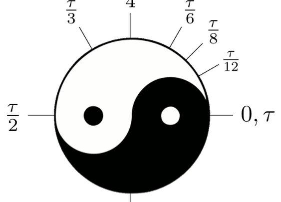 Tau Day | No, really, pi is wrong: The Tau Manifesto by Michael Hartl