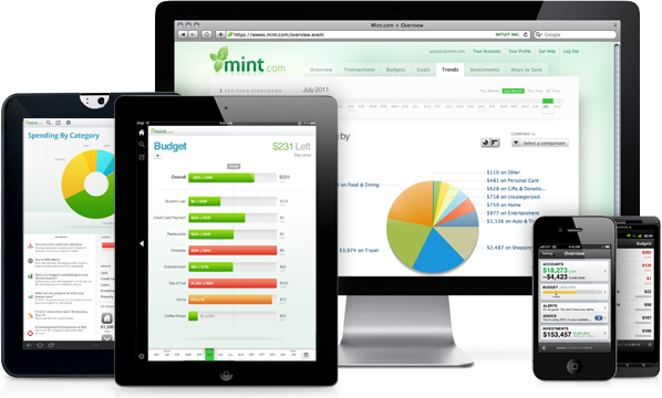 mint personal finance budgeting money management financial