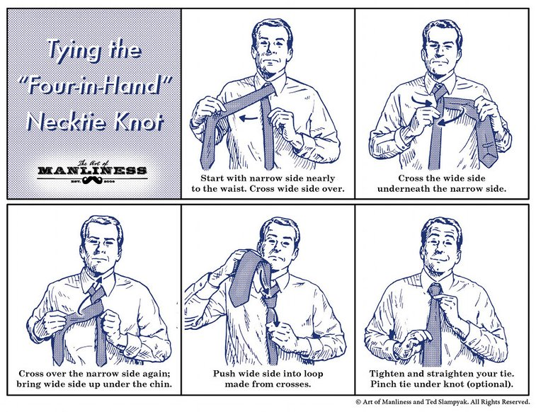 How to Tie a Four-in-Hand Necktie Knot: Your 60 Second Visual Guide | The Art of Manliness