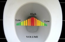 Controlling the Volume