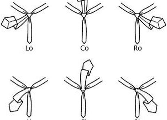 Encyclopedia of Tie Knots - Thomas Fink