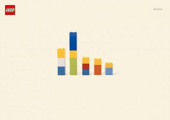 Lego Imagine | Fubiz™