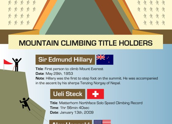 Adventures in Mountain Climbing: Conquering the Seven Summits Infographic