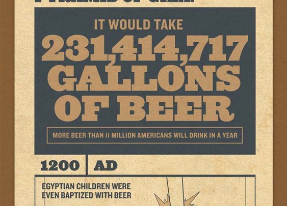 How beer saved the world [Infographic] | FoodOddity