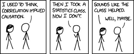 Correlation doesn't imply causation. - 22 Words