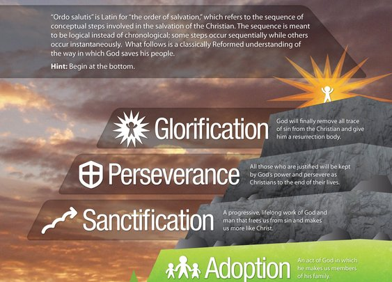 Visual Theology - The Order of Salvation