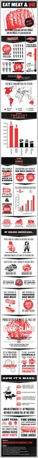 Eat meat and DIE: Red meat is trying to kill you [Infographic]