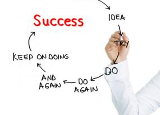 The only road to success
