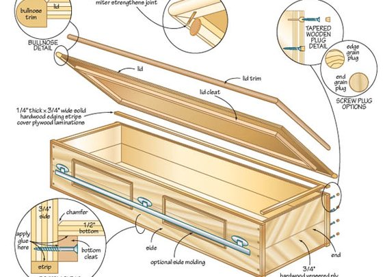 DIY coffin-making